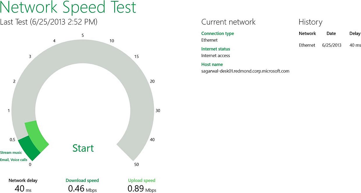Mire de test ADSL : testez et mesurez votre connexion à ...